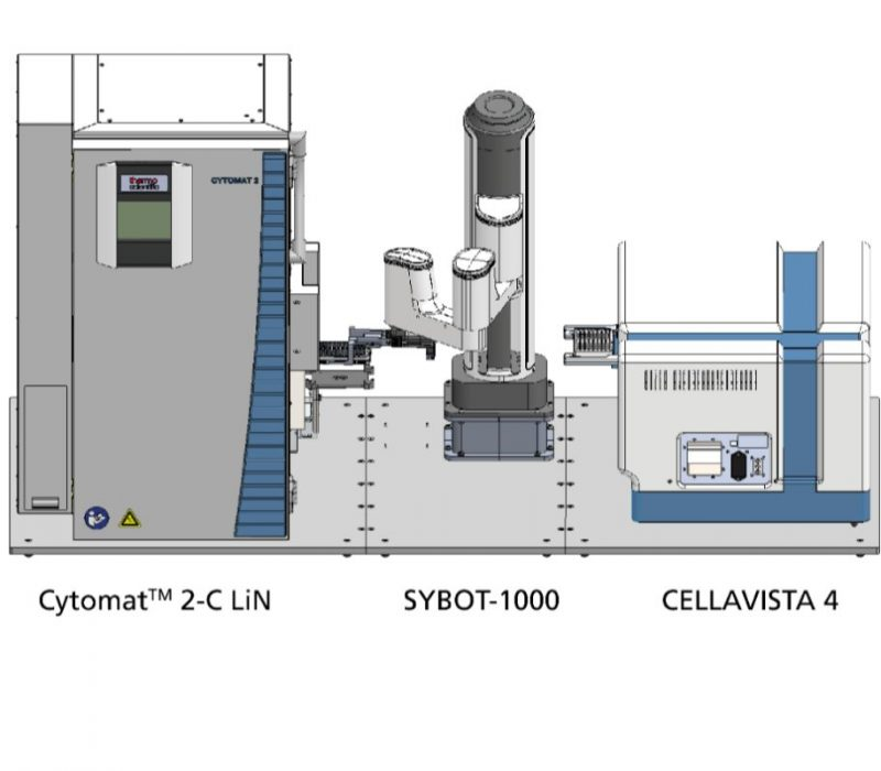 Integrated imaging system, plate handler and automated incubator