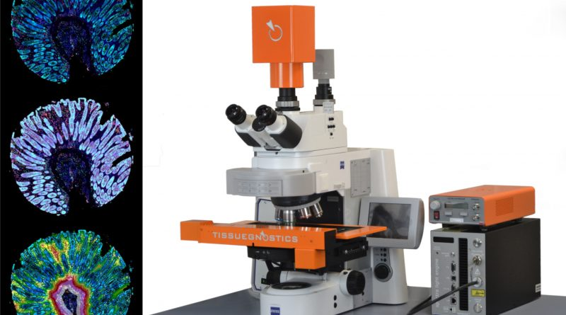 multispectral imaging cytometry